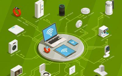 Internet de las Cosas: revolución digital del s.XXI